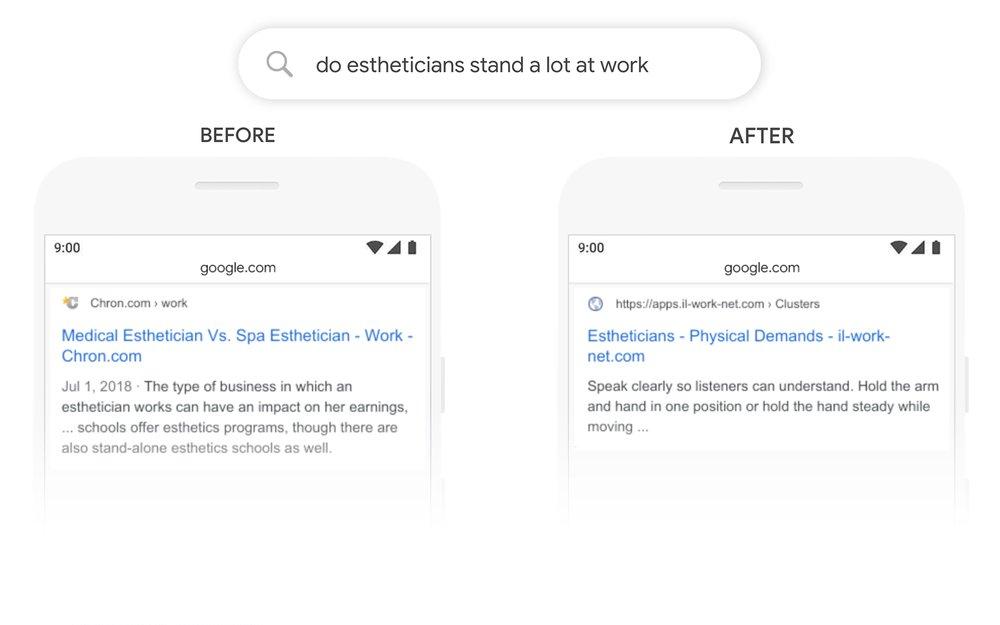 BERT, mise à jour de l'algorithme de Google