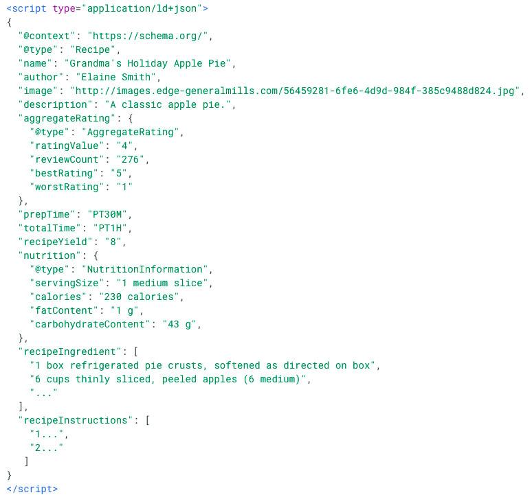 Exemple données structurées de type recette